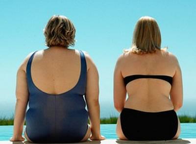 肥胖者的患癌几率远大于普通身材者